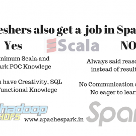 Freshers also get Spark Job?