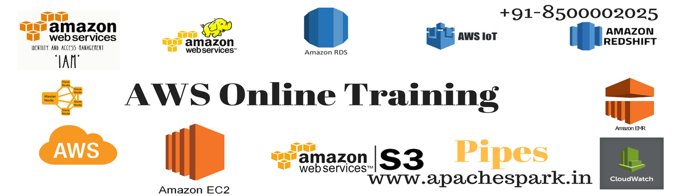 AWS Training Online